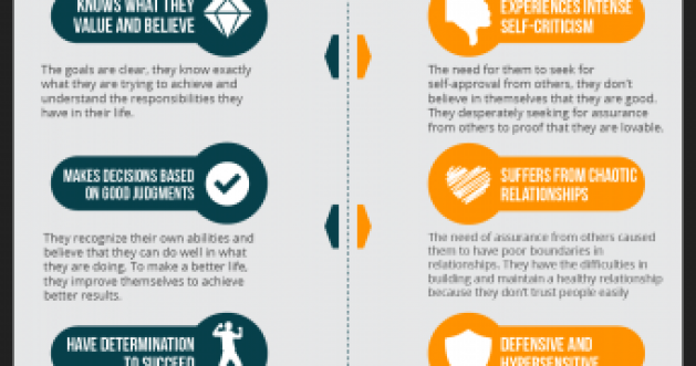 Self-Esteem Coach Training Infographic