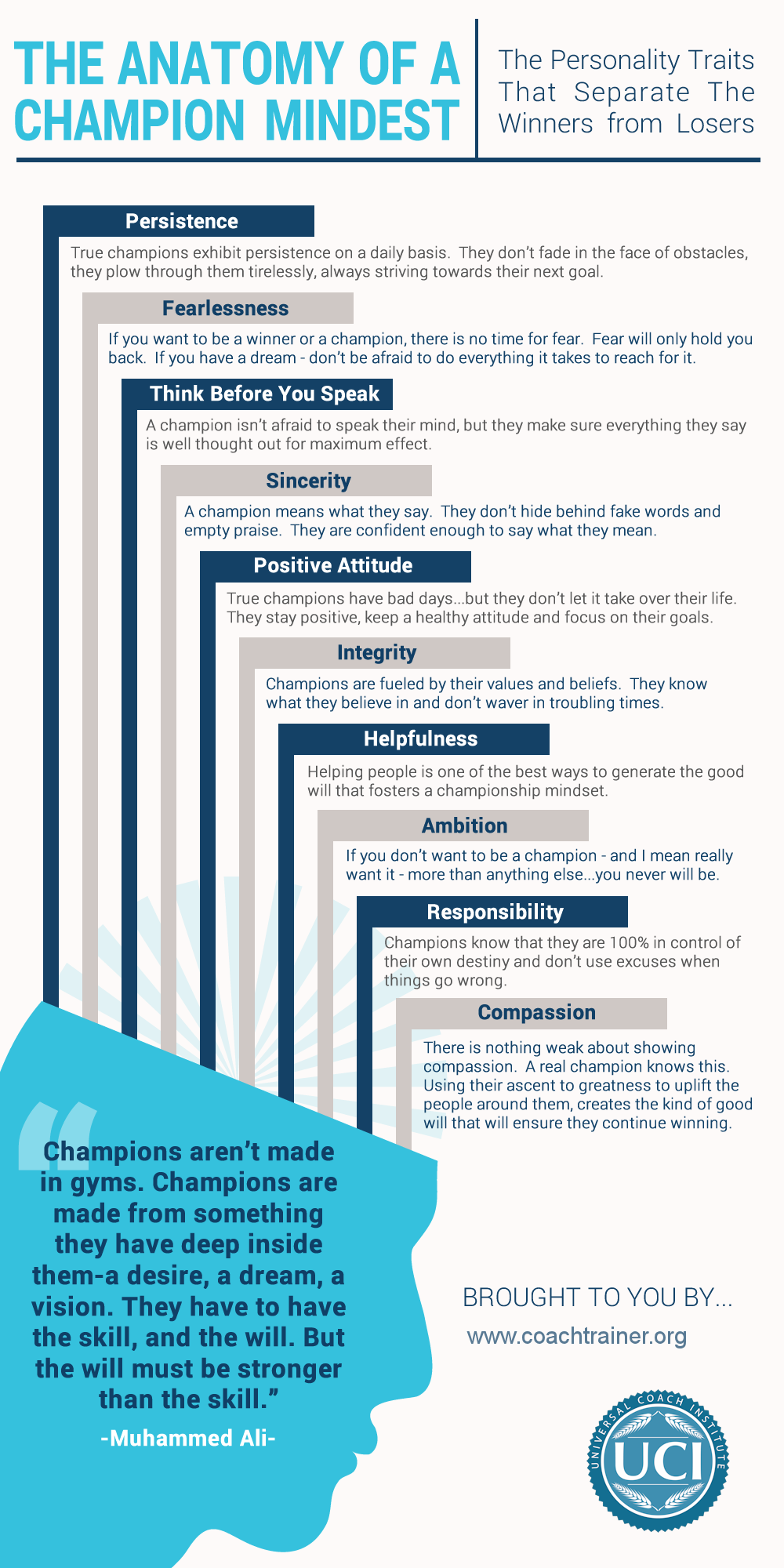 universal coach institute mindset infographic